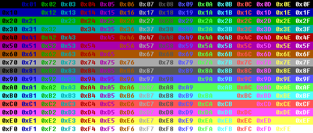 command prompt console colors and codes